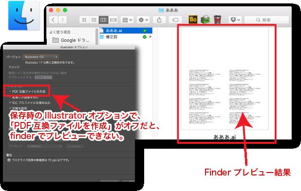 保存時のIllustratorオプションで、「PDF互換ファイルを作成」がオフだと、finderでプレビューできない。