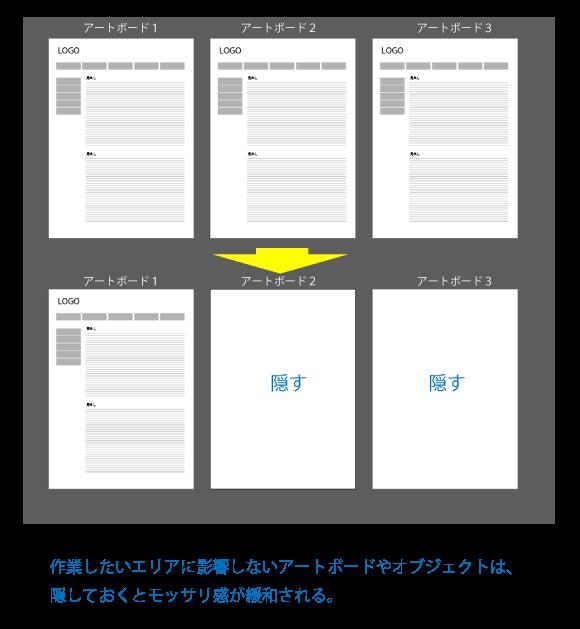 illustrator_隠す